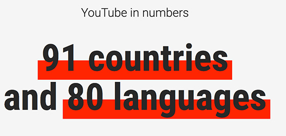 YouTube in numbers: 91 countries and 80 languges