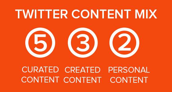 Twitter content mix