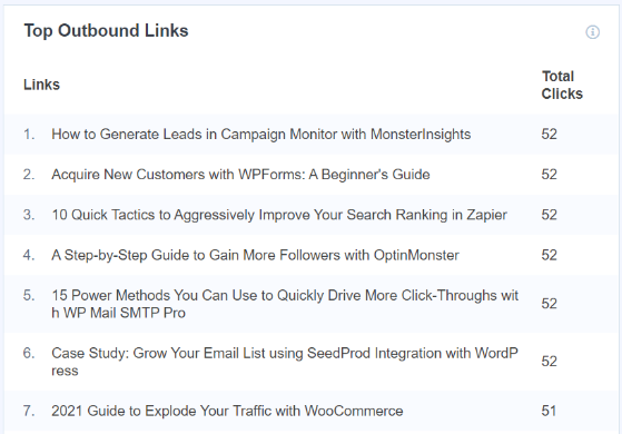 MonsterInsights outbound links report
